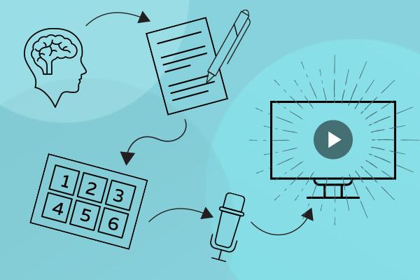 Tutorials For Powtoon Online Animated Presentation Software Creator